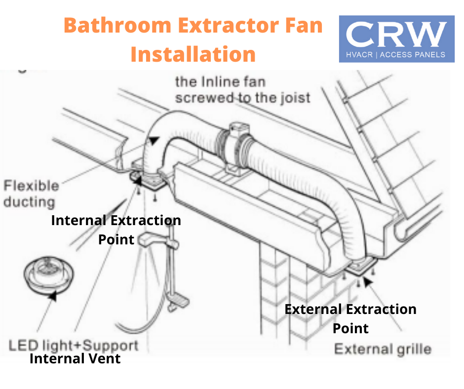 Everything You Need To Install An, Bathroom Fan Duct Installation